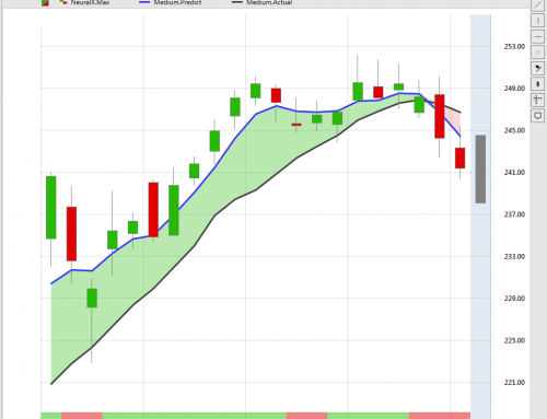 AVGO Stock – Broadcom Inc. Trading Journal with VantagePoint