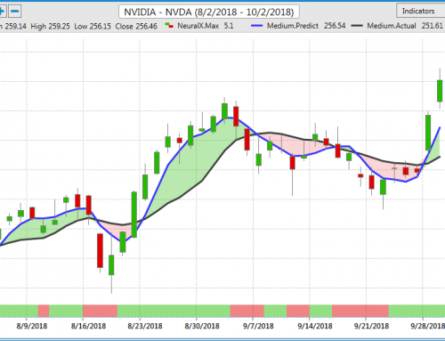 NVDA Stock – NVIDIA Corporation Trading Journal with VantagePoint