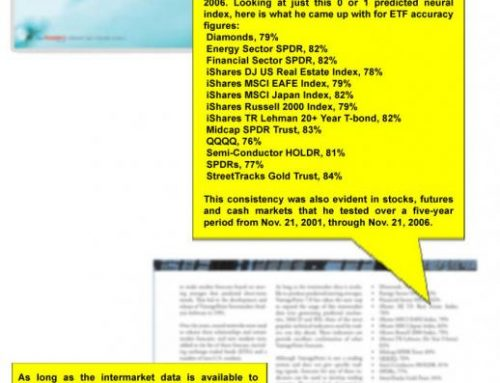 VantagePoint Software: Reviewed & Ranked Highly in the Traders Journal