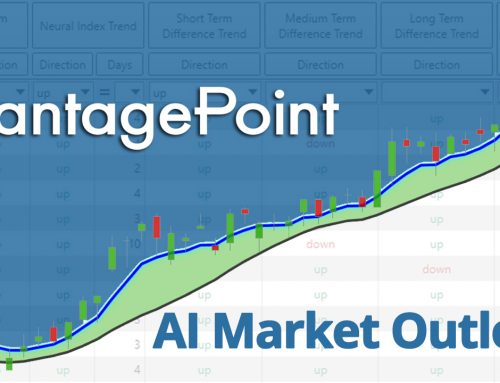 Vantagepoint AI Market Outlook for the Week of January 20th, 2020