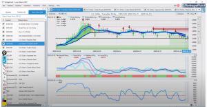 market-outlook-CAD-june-1